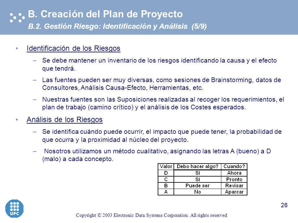Copyright © 2003 Electronic Data Systems Corporation. All rights reserved 25 B.2. Valoración y Control (4/9) Gestión de Riesgos Valoración de Riesgos