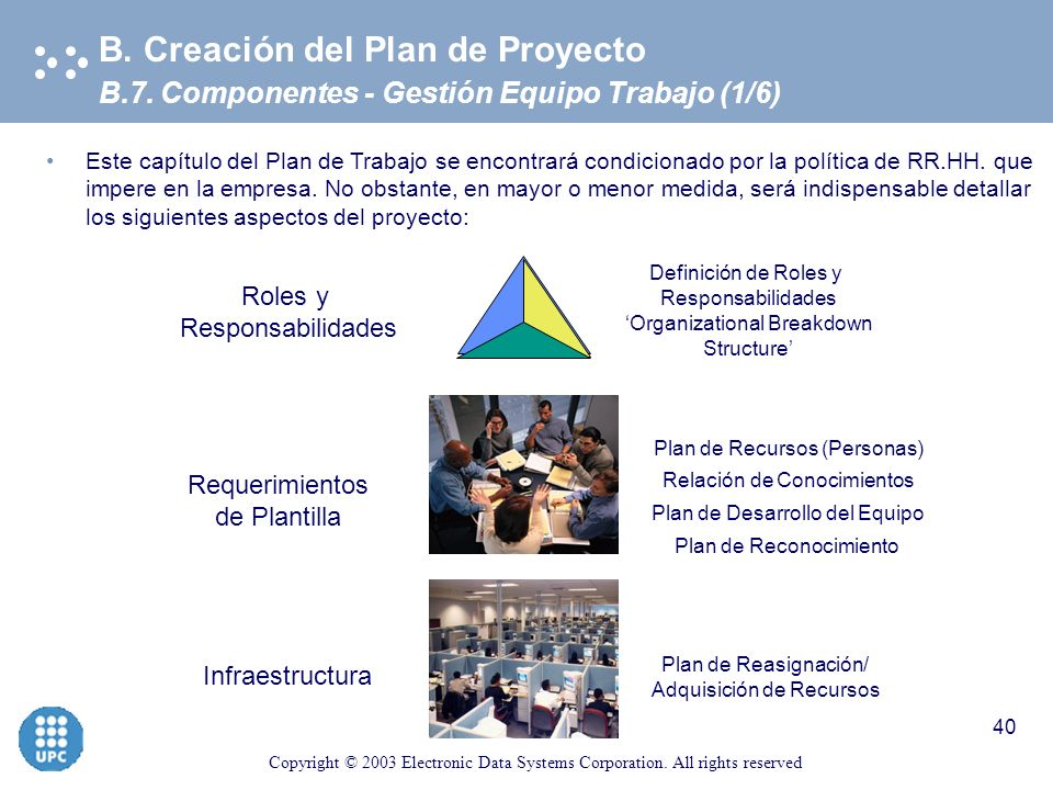 Copyright © 2003 Electronic Data Systems Corporation. All rights reserved 39 B.6. Componentes - Gestión Planificación (3/4) B. Creación del Plan de Pr