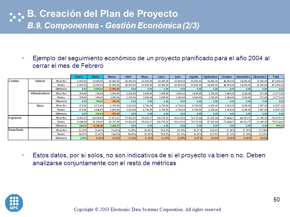 Copyright © 2003 Electronic Data Systems Corporation. All rights reserved 49 B.9. Componentes - Gestión Económica (1/3) B. Creación del Plan de Proyec