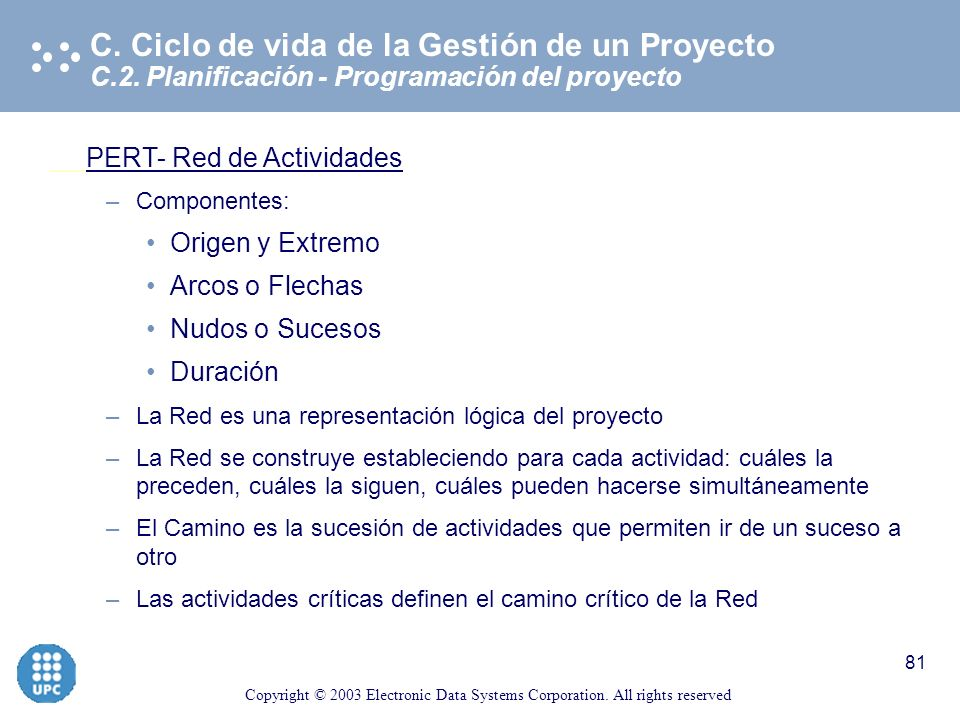 Copyright © 2003 Electronic Data Systems Corporation. All rights reserved 80 C.2. Planificación - Programación del proyecto C. Ciclo de vida de la Ges