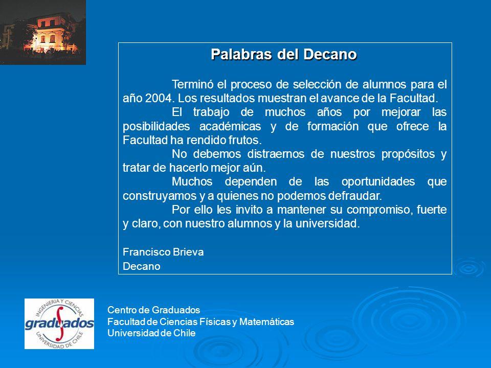 Centro de Graduados Puntaje de Ingreso según lugar Centro de Graduados Facultad de Ciencias Físicas y Matemáticas Universidad de Chile
