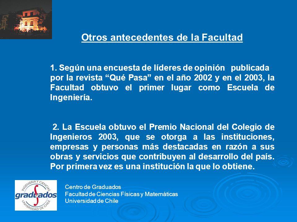Centro de Graduados Otros antecedentes de la Facultad 1.