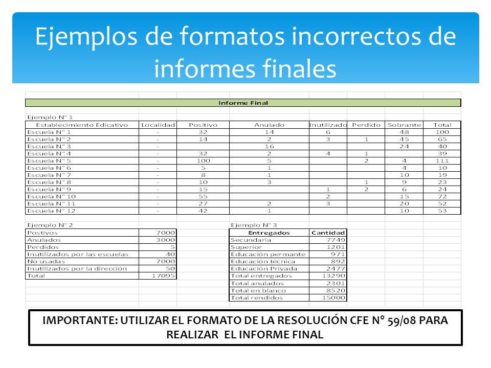 Ejemplos de formatos incorrectos de informes finales IMPORTANTE: UTILIZAR EL FORMATO DE LA RESOLUCIÓN CFE N° 59/08 PARA REALIZAR EL INFORME FINAL
