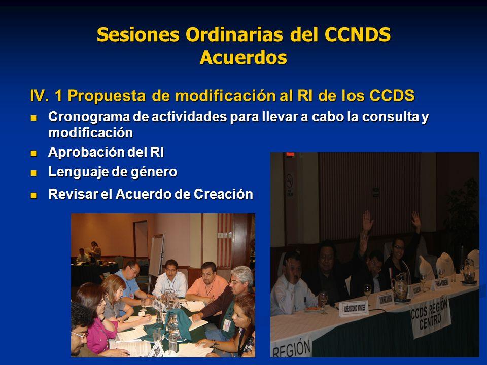 Sesiones Ordinarias del CCNDS Acuerdos IV. 1 Propuesta de modificación al RI de los CCDS Cronograma de actividades para llevar a cabo la consulta y mo