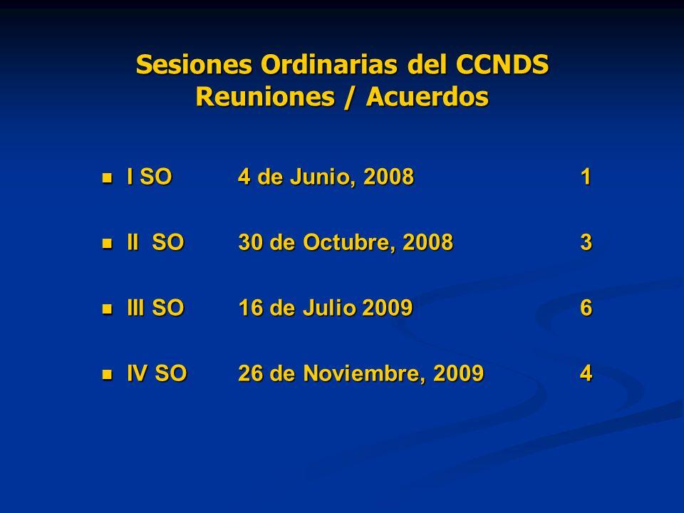 Sesiones Ordinarias del CCNDS Reuniones / Acuerdos I SO4 de Junio, 20081 I SO4 de Junio, 20081 II SO30 de Octubre, 20083 II SO30 de Octubre, 20083 III SO16 de Julio 20096 III SO16 de Julio 20096 IV SO26 de Noviembre, 20094 IV SO26 de Noviembre, 20094