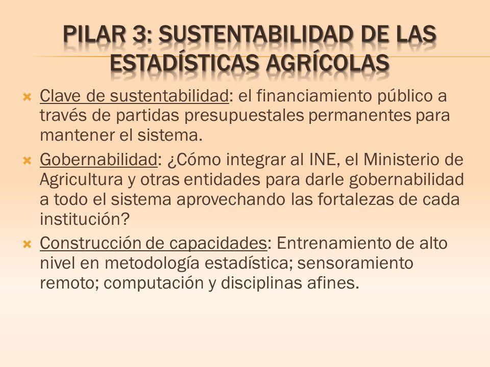 Clave de sustentabilidad: el financiamiento público a través de partidas presupuestales permanentes para mantener el sistema.