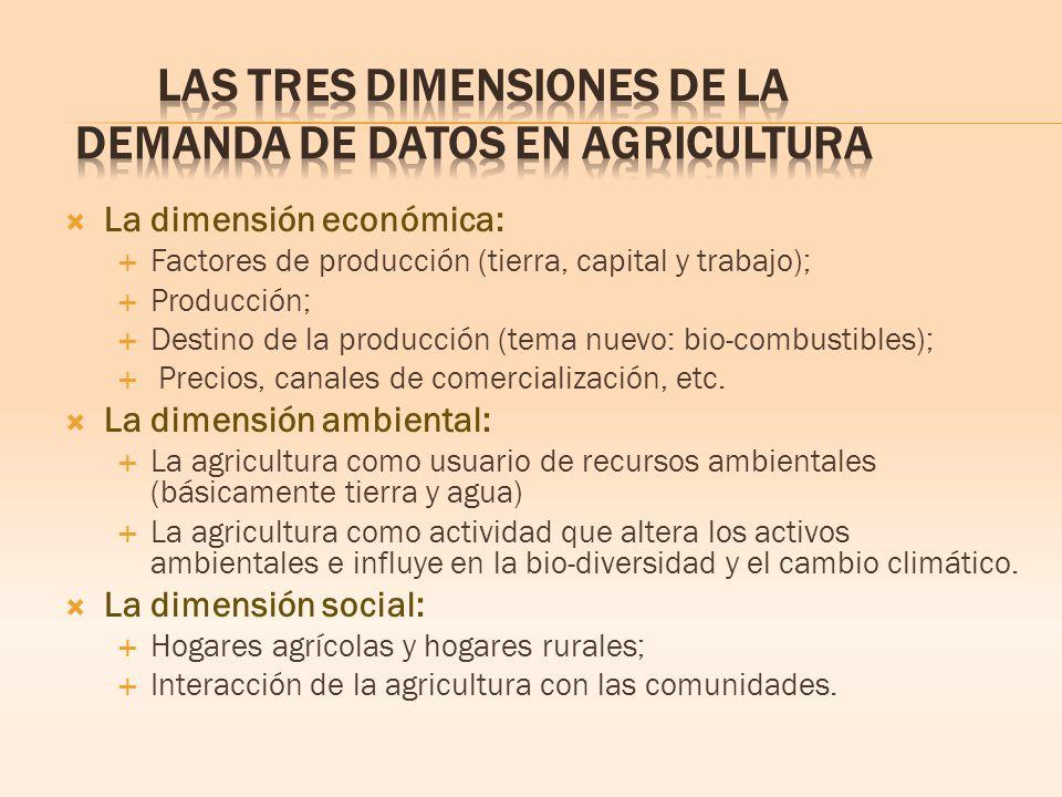 La dimensión económica: Factores de producción (tierra, capital y trabajo); Producción; Destino de la producción (tema nuevo: bio-combustibles); Precios, canales de comercialización, etc.