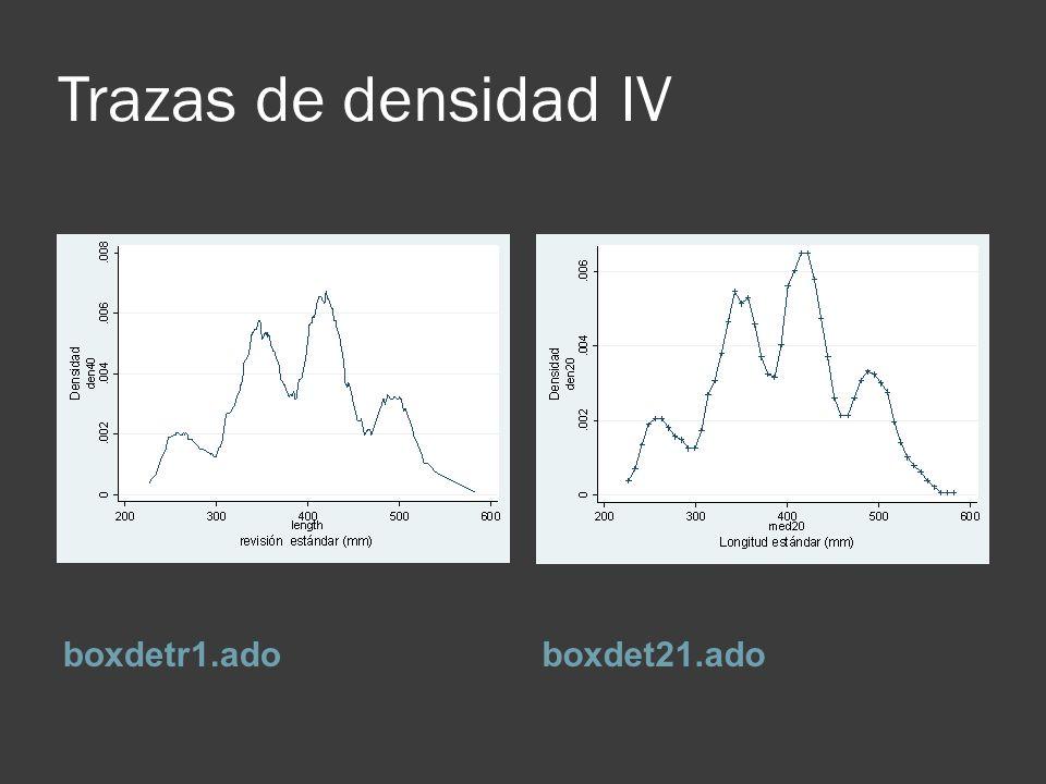 Trazas de densidad IV boxdetr1.adoboxdet21.ado