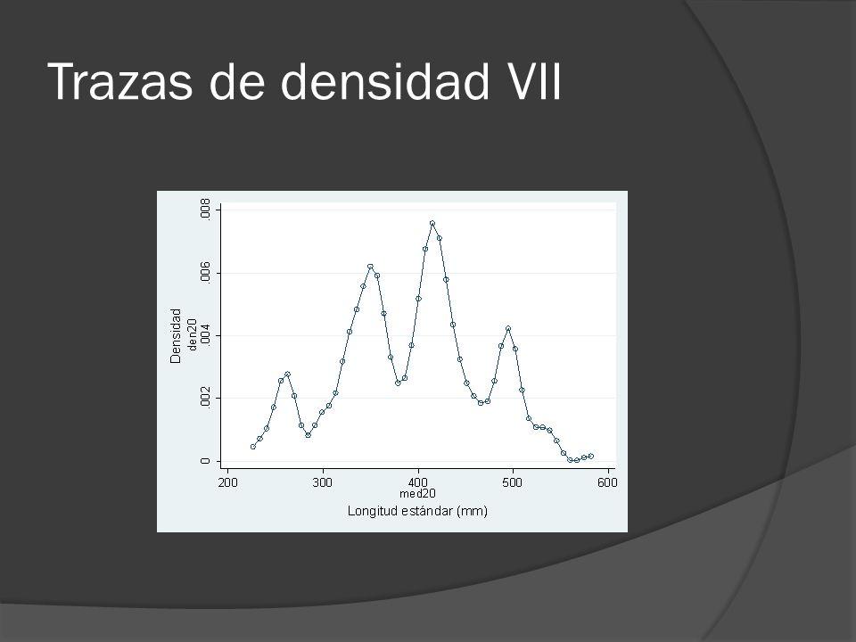 Trazas de densidad VII