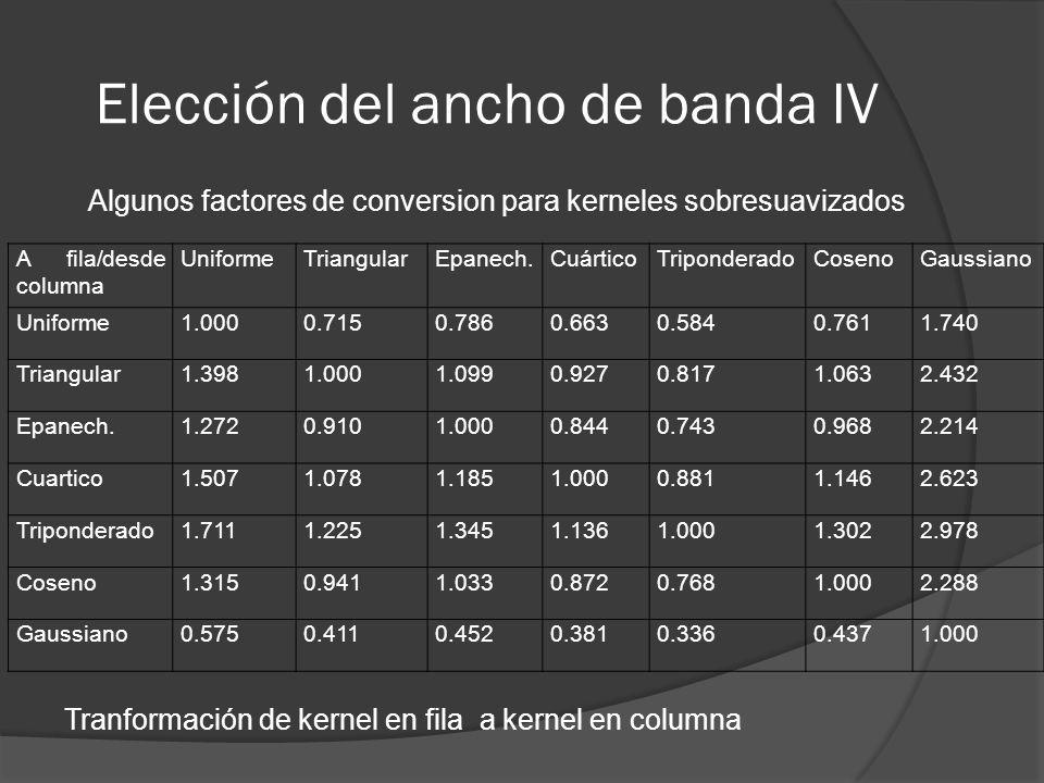 Elección del ancho de banda IV A fila/desde columna UniformeTriangularEpanech.CuárticoTriponderadoCosenoGaussiano Uniforme1.0000.7150.7860.6630.5840.7