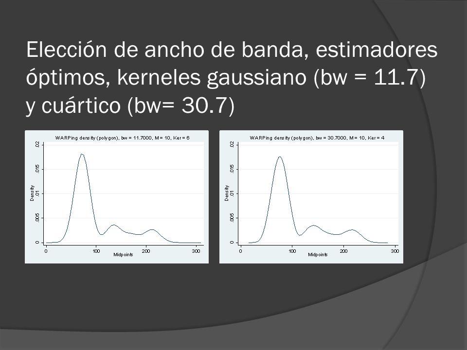 Elección de ancho de banda, estimadores óptimos, kerneles gaussiano (bw = 11.7) y cuártico (bw= 30.7)