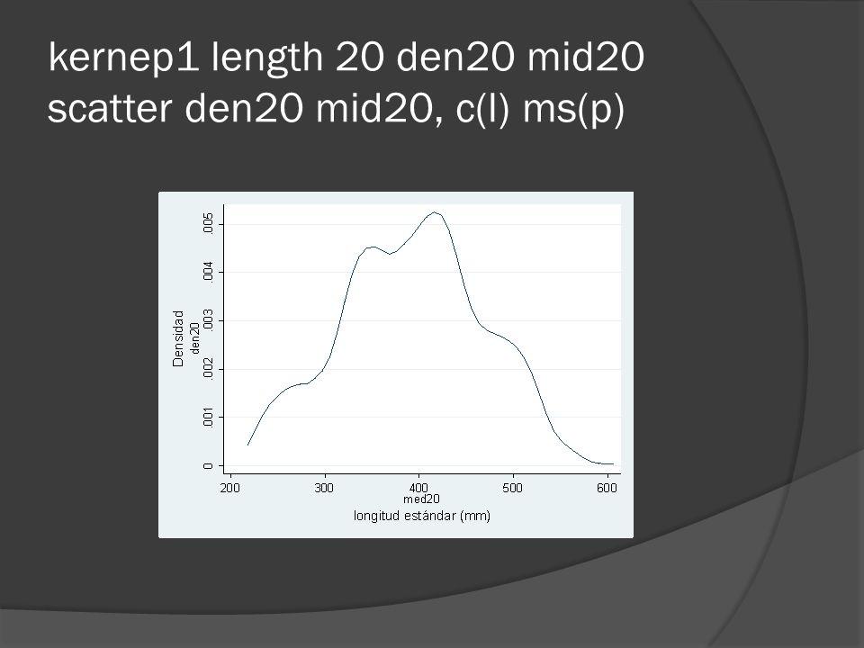 kernep1 length 20 den20 mid20 scatter den20 mid20, c(l) ms(p)