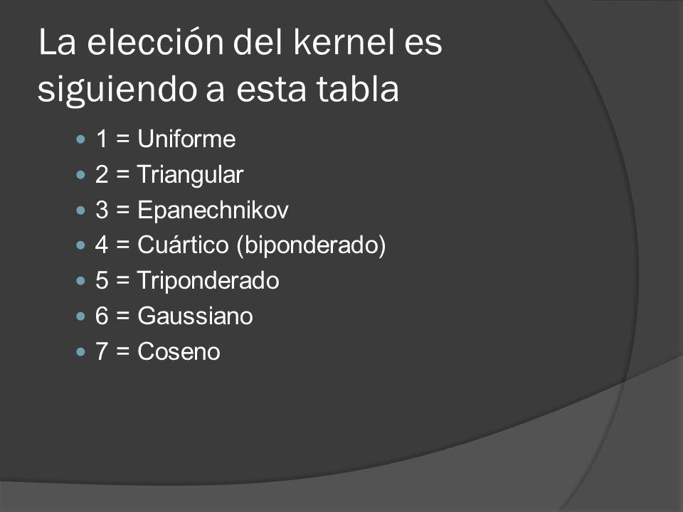 La elección del kernel es siguiendo a esta tabla 1 = Uniforme 2 = Triangular 3 = Epanechnikov 4 = Cuártico (biponderado) 5 = Triponderado 6 = Gaussian