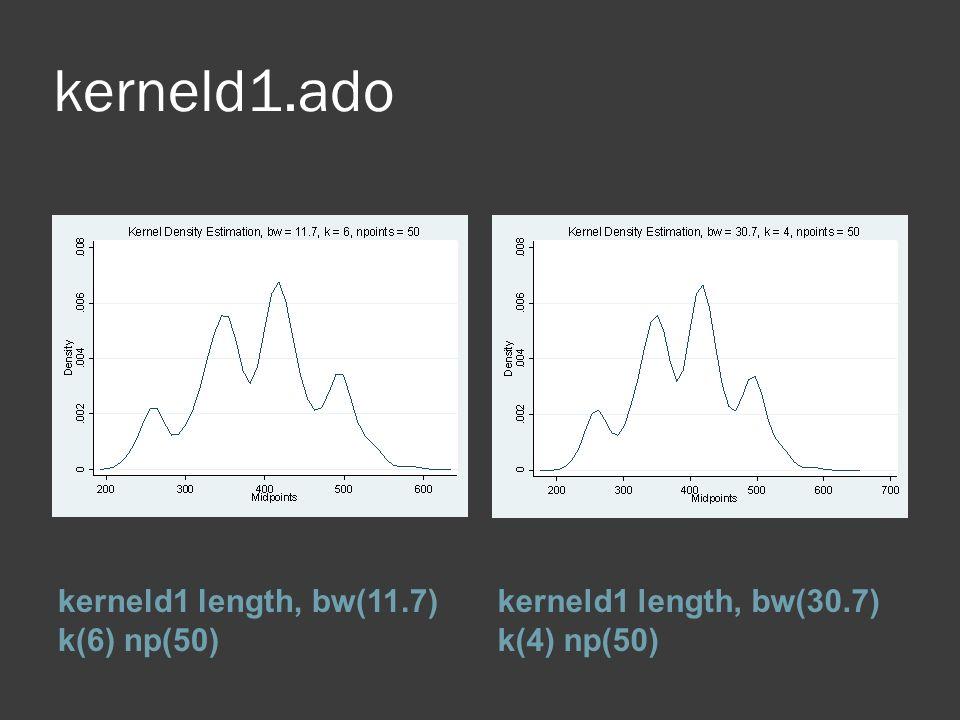 kerneld1.ado kerneld1 length, bw(11.7) k(6) np(50) kerneld1 length, bw(30.7) k(4) np(50)