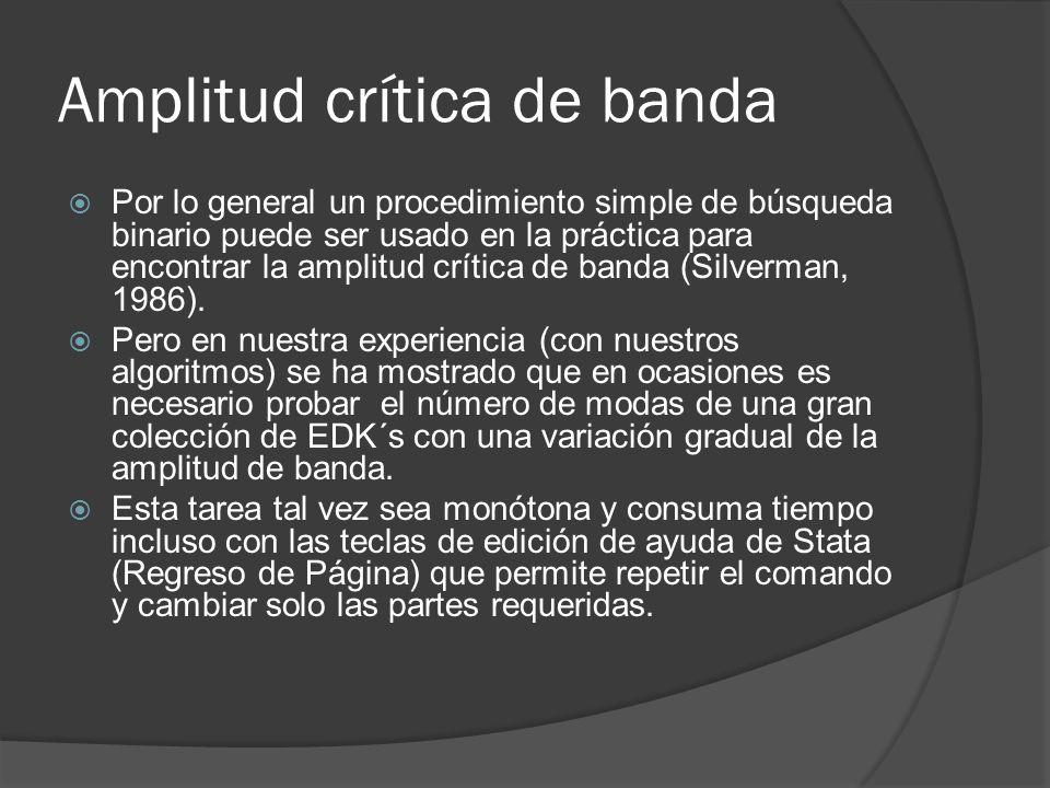 Amplitud crítica de banda Por lo general un procedimiento simple de búsqueda binario puede ser usado en la práctica para encontrar la amplitud crítica