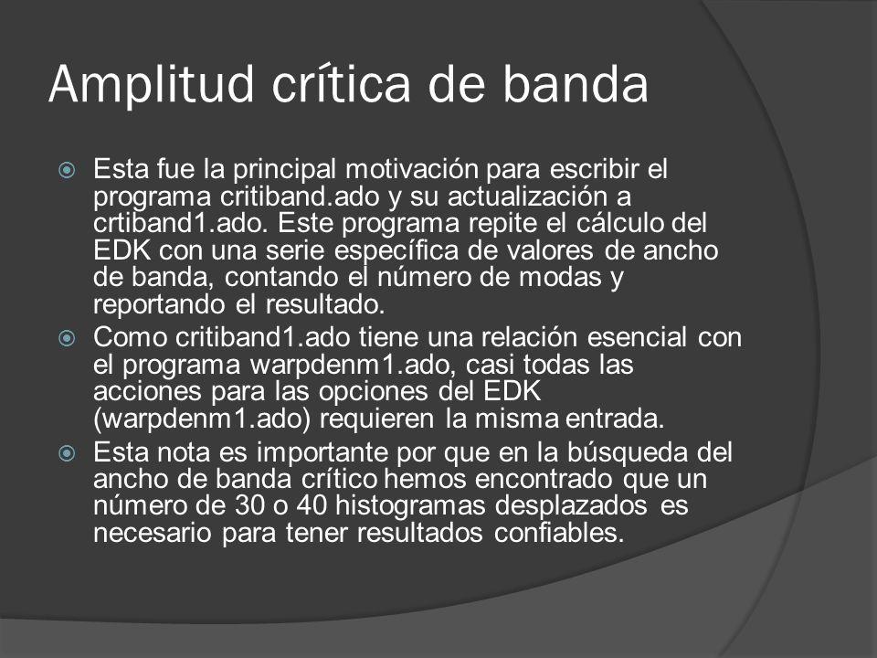Amplitud crítica de banda Esta fue la principal motivación para escribir el programa critiband.ado y su actualización a crtiband1.ado. Este programa r