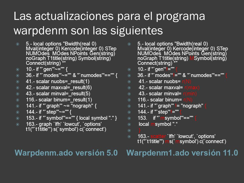 Las actualizaciones para el programa warpdenm son las siguientes Warpdenm.ado versión 5.0Warpdenm1.ado versión 11.0 5.- local options Bwidth(real 0) Mval(integer 0) Kercode(integer 0) STep NUMOdes MOdes NPoints Gen(string) noGraph T1title(string) Symbol(string) Connect(string) * 10.- if `gen ~= { 36.- if `modes ~= & `numodes == { 41.- scalar nuobs=_result(1) 42.- scalar maxval=_result(6) 43.- scalar minval=_result(5) 116.- scalar binum=_result(1) 141.- if `graph ~= nograph { 144.- if `step ~= { 153.- if `symbol == { local symbol . } 163.- graph `lfh `lowcut , `options t1( `t1title ) s(`symbol ) c(`connect ) 5.- local options Bwidth(real 0) Mval(integer 0) Kercode(integer 0) STep NUMOdes MOdes NPoints Gen(string) noGraph T1title(string) MSymbol(string) Connect(string) * 10.- if `gen != { 36.- if `modes != & `numodes == { 41.- scalar nuobs= r(N) 42.- scalar maxval= r(max) 43.- scalar minval= r(min) 116.- scalar binum= r(N) 141.- if `graph != nograph { 144.- if `step != { 153.