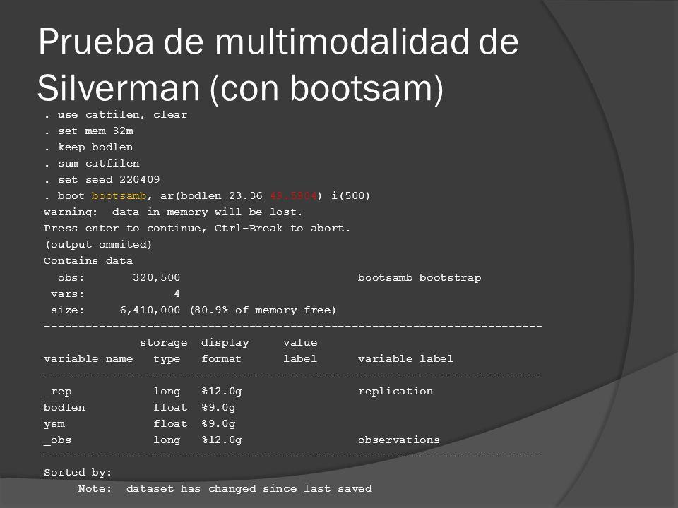 Prueba de multimodalidad de Silverman (con bootsam). use catfilen, clear. set mem 32m. keep bodlen. sum catfilen. set seed 220409. boot bootsamb, ar(b