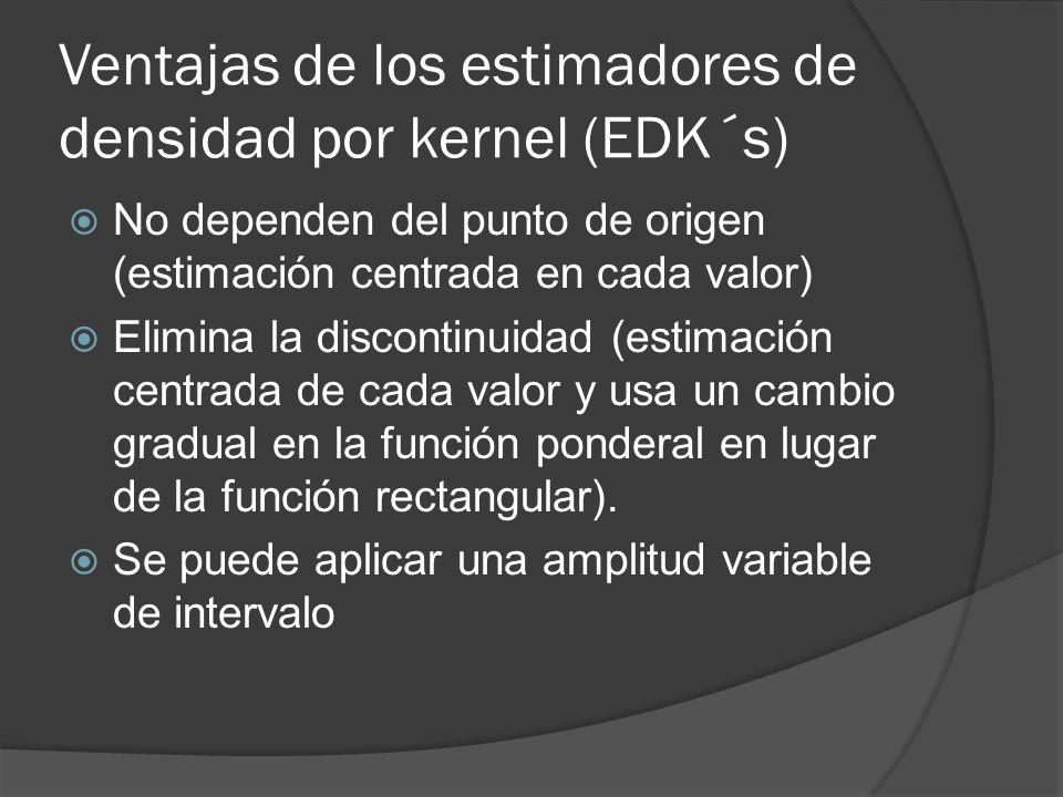 Ventajas de los estimadores de densidad por kernel (EDK´s) No dependen del punto de origen (estimación centrada en cada valor) Elimina la discontinuid