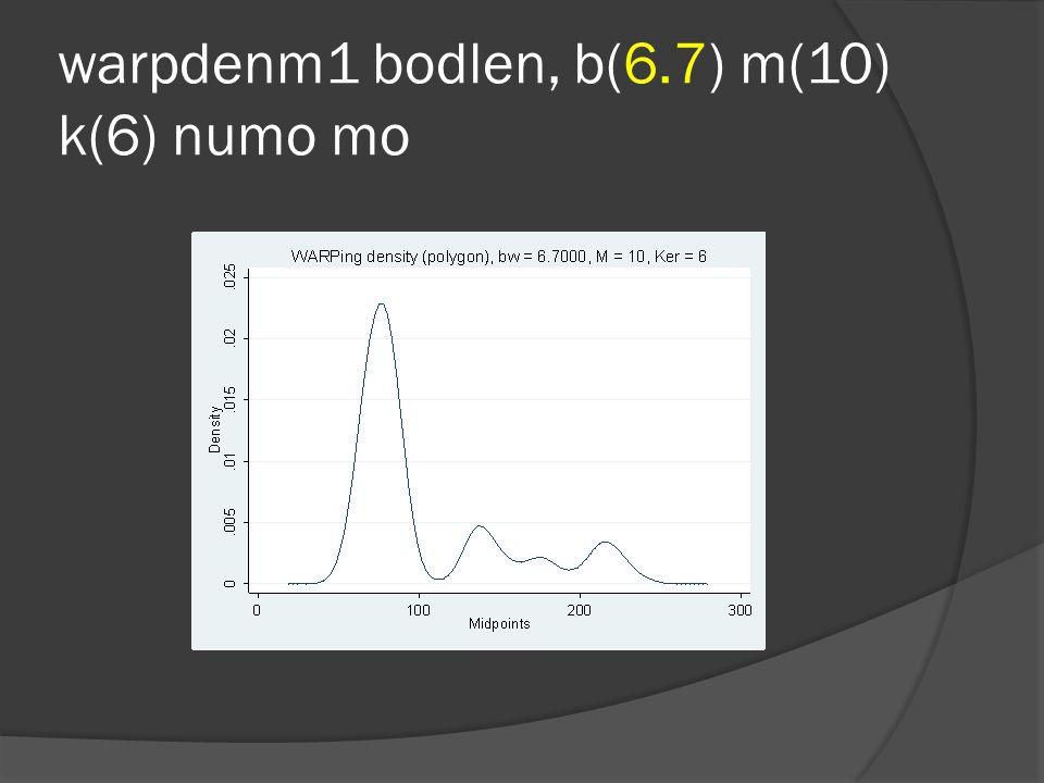 warpdenm1 bodlen, b(6.7) m(10) k(6) numo mo
