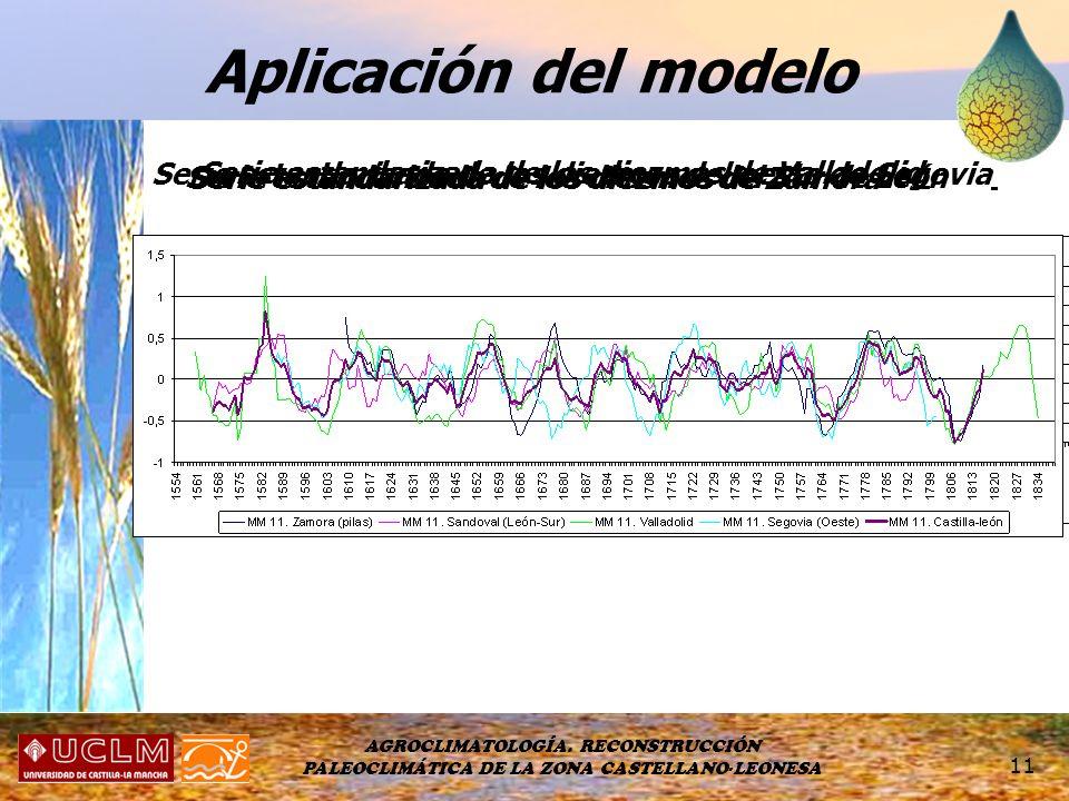AGROCLIMATOLOGÍA. RECONSTRUCCIÓN PALEOCLIMÁTICA DE LA ZONA CASTELLANO-LEONESA 11 Aplicación del modelo Serie estandarizada de los diezmos de Valladoli