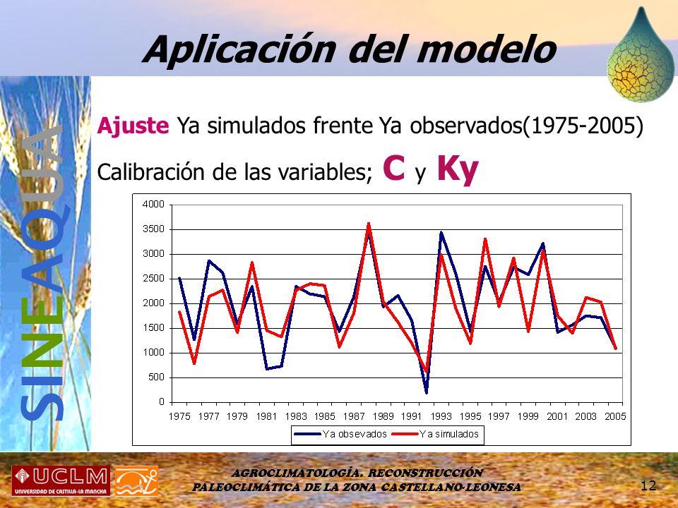 AGROCLIMATOLOGÍA. RECONSTRUCCIÓN PALEOCLIMÁTICA DE LA ZONA CASTELLANO-LEONESA 12 Coeficiente Correlación = 0.8 Ajuste Ya simulados frente Ya observado