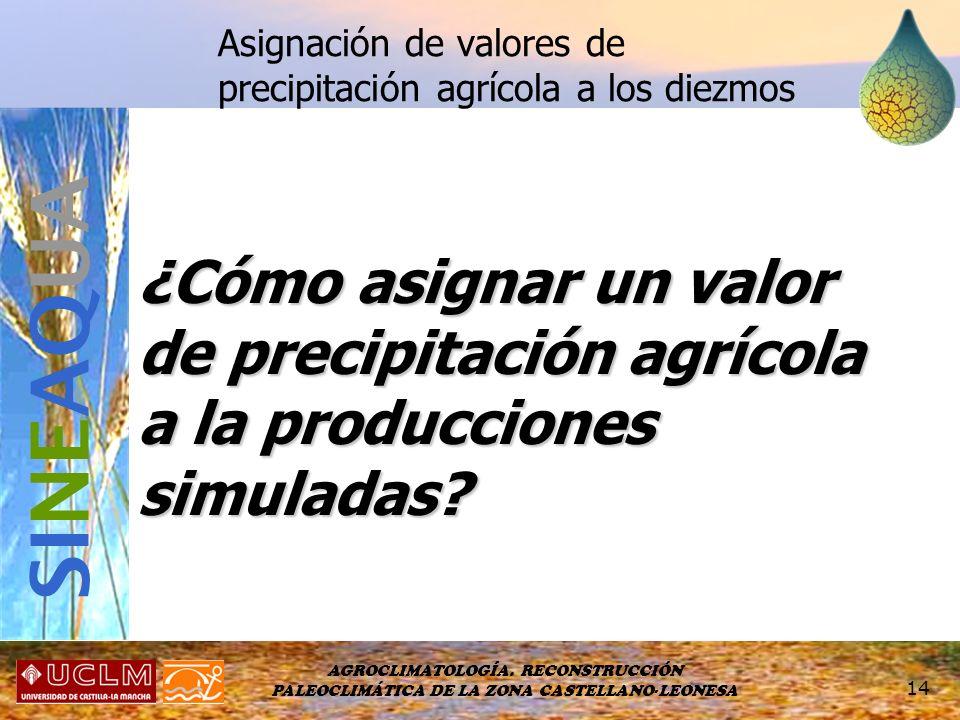 AGROCLIMATOLOGÍA. RECONSTRUCCIÓN PALEOCLIMÁTICA DE LA ZONA CASTELLANO-LEONESA 14 Asignación de valores de precipitación agrícola a los diezmos ¿Cómo a