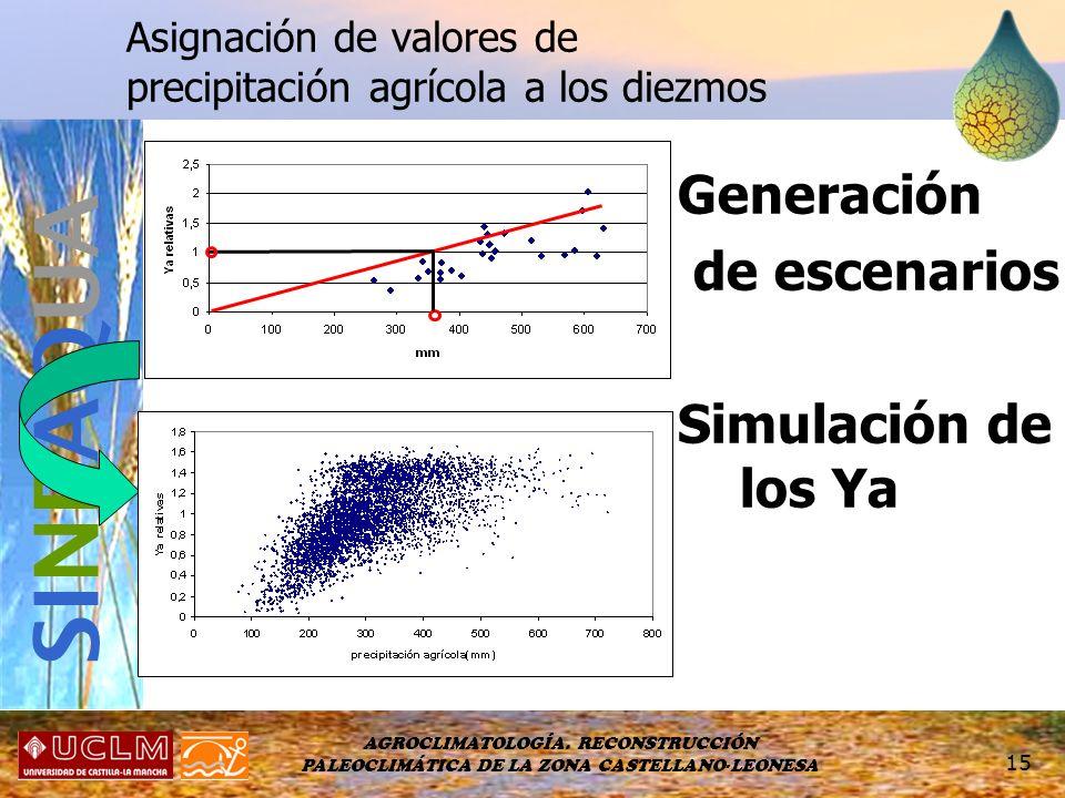 AGROCLIMATOLOGÍA. RECONSTRUCCIÓN PALEOCLIMÁTICA DE LA ZONA CASTELLANO-LEONESA 15 SI NE AQ UA Generación de escenarios Simulación de los Ya Asignación
