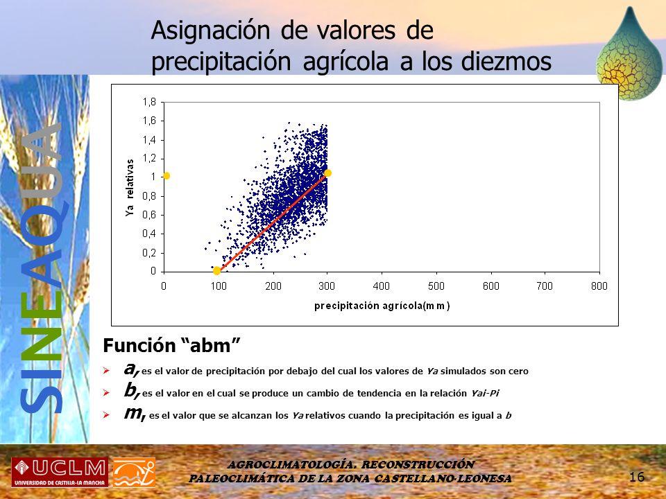 AGROCLIMATOLOGÍA. RECONSTRUCCIÓN PALEOCLIMÁTICA DE LA ZONA CASTELLANO-LEONESA 16 Función abm a, es el valor de precipitación por debajo del cual los v