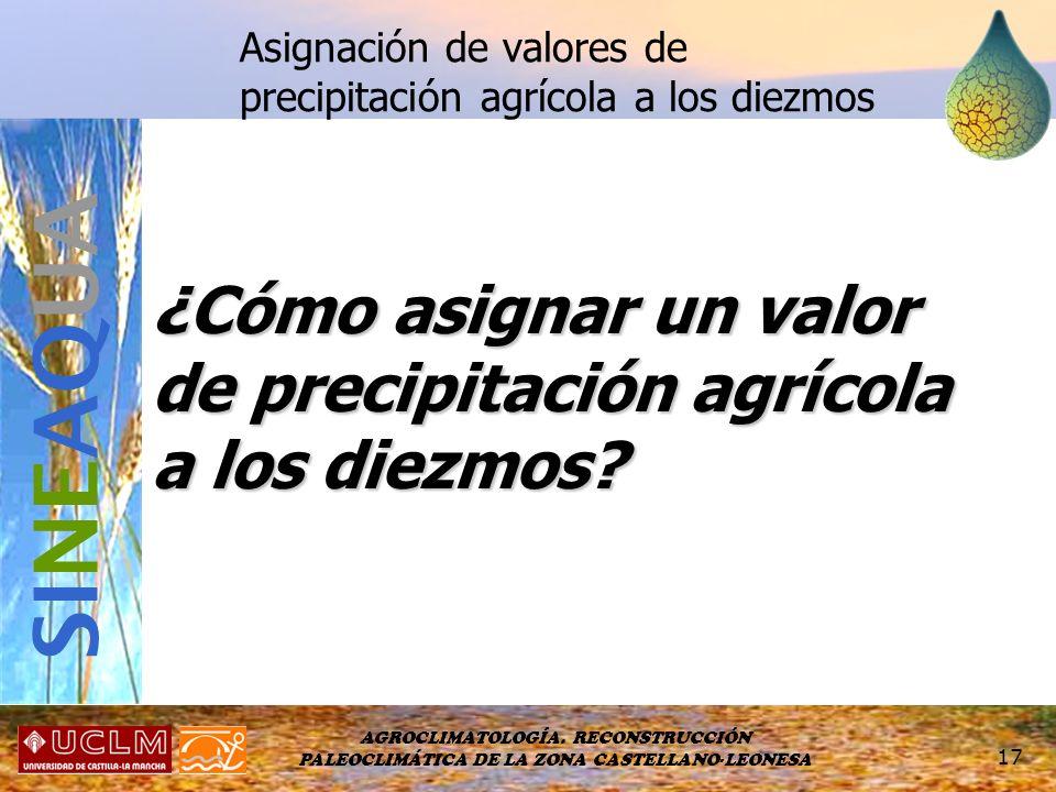 AGROCLIMATOLOGÍA. RECONSTRUCCIÓN PALEOCLIMÁTICA DE LA ZONA CASTELLANO-LEONESA 17 Asignación de valores de precipitación agrícola a los diezmos ¿Cómo a