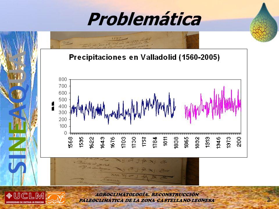 AGROCLIMATOLOGÍA. RECONSTRUCCIÓN PALEOCLIMÁTICA DE LA ZONA CASTELLANO-LEONESA 2 Problemática SI NE AQ UA