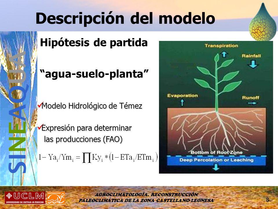 AGROCLIMATOLOGÍA. RECONSTRUCCIÓN PALEOCLIMÁTICA DE LA ZONA CASTELLANO-LEONESA 8 Hipótesis de partida agua-suelo-planta Modelo Hidrológico de Témez Mod