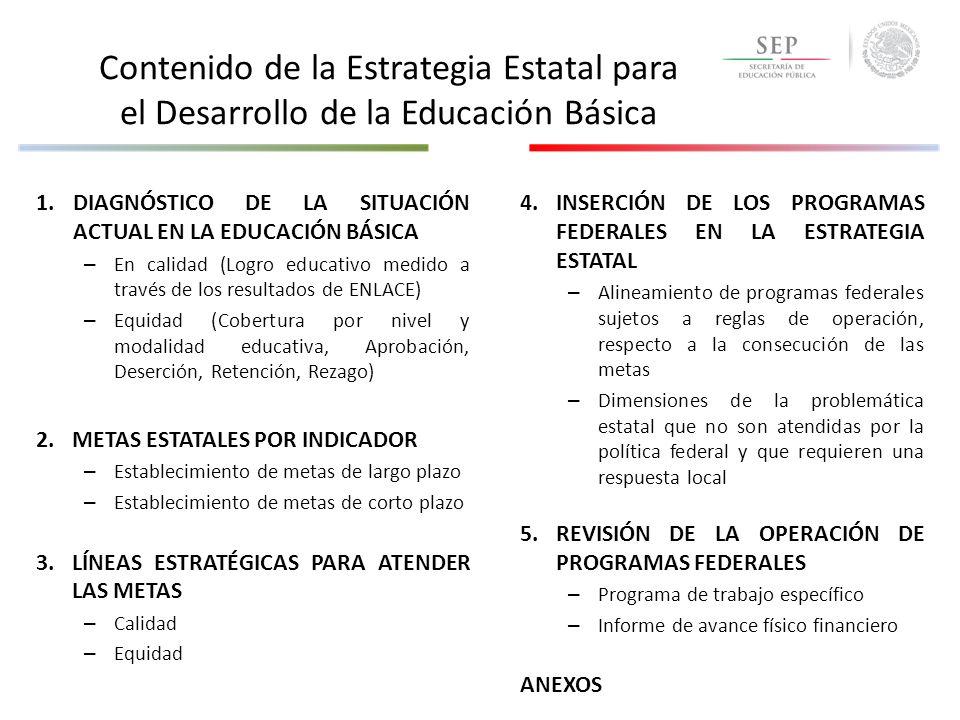Propuesta de orden del día para las sesiones ordinarias del Comité Técnico Estatal 1.Declaración de quórum legal e inicio de la sesión 2.Aprobación del Orden del Día 3.Lectura y ratificación del acta de la sesión anterior 4.Reporte de avances y seguimiento de Acuerdos 5.Seguimiento de la Estrategia Estatal para el Desarrollo de la Educación Básica 6.Revisión de la documentación anexa en los apartados siguientes: a)Informes programáticos- presupuestarios b)Evaluaciones (internas y externas) c)Informe de los indicadores de resultados de los programas sujetos a reglas de operación y observaciones de instancias fiscalizadoras pendientes de solventar 7.Asuntos Generales 8.Revisión y ratificación de acuerdos adoptados en la reunión