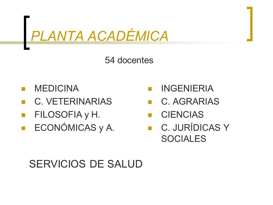 PLANTA ACADÉMICA MEDICINA C.VETERINARIAS FILOSOFIA y H.