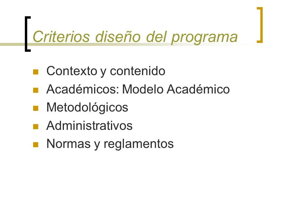 Criterios diseño del programa Contexto y contenido Académicos: Modelo Académico Metodológicos Administrativos Normas y reglamentos