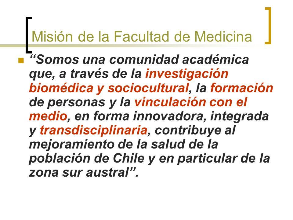 Misión de la Facultad de Medicina Somos una comunidad académica que, a través de la investigación biomédica y sociocultural, la formación de personas y la vinculación con el medio, en forma innovadora, integrada y transdisciplinaria, contribuye al mejoramiento de la salud de la población de Chile y en particular de la zona sur austral.