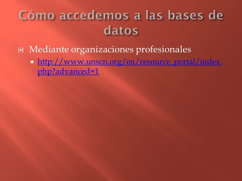 Acceso a bases de datos desde la biblioteca Acceso remoto
