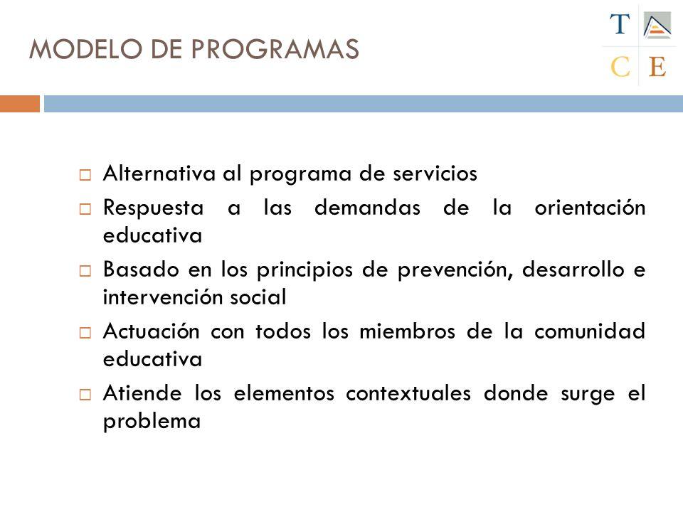 Alternativa al programa de servicios Respuesta a las demandas de la orientación educativa Basado en los principios de prevención, desarrollo e intervención social Actuación con todos los miembros de la comunidad educativa Atiende los elementos contextuales donde surge el problema MODELO DE PROGRAMAS