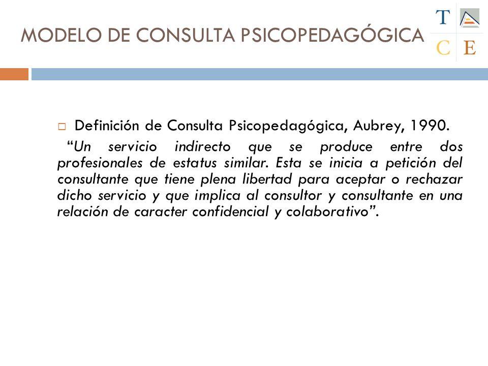 Definición de Consulta Psicopedagógica, Aubrey, 1990.