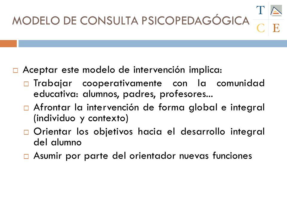 Aceptar este modelo de intervención implica: Trabajar cooperativamente con la comunidad educativa: alumnos, padres, profesores...