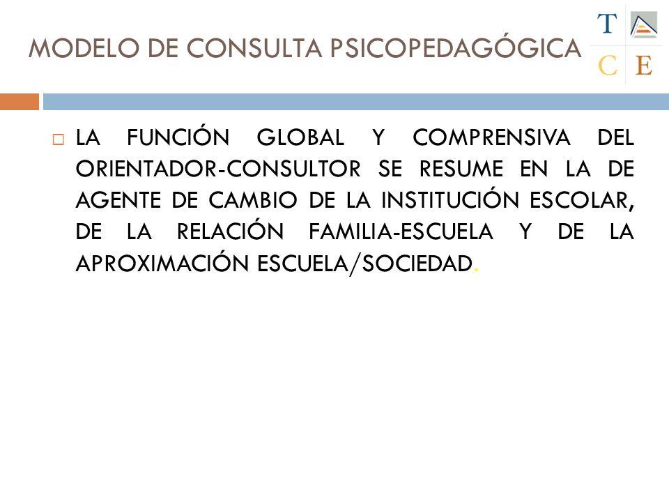 LA FUNCIÓN GLOBAL Y COMPRENSIVA DEL ORIENTADOR-CONSULTOR SE RESUME EN LA DE AGENTE DE CAMBIO DE LA INSTITUCIÓN ESCOLAR, DE LA RELACIÓN FAMILIA-ESCUELA Y DE LA APROXIMACIÓN ESCUELA/SOCIEDAD.