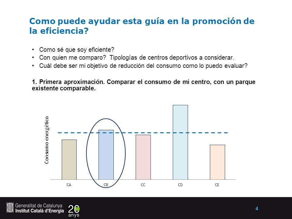 15 Evolución del comportamiento de un centro El desarrollo de los indicadores, tiene como objetivo principal la definición de unos índices: veraces, comparables entre distintos centros y de fácil cálculo.