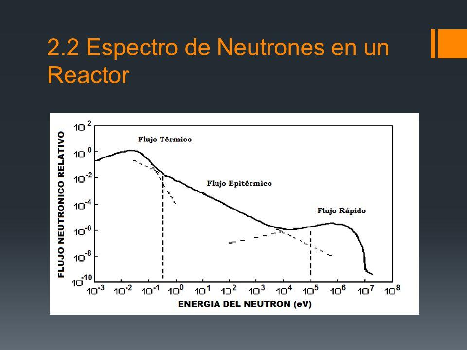2.2 Espectro de Neutrones en un Reactor
