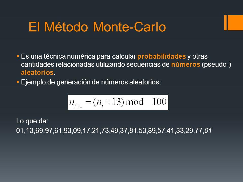 El Método Monte-Carlo Es una técnica numérica para calcular probabilidades y otras cantidades relacionadas utilizando secuencias de números (pseudo-)