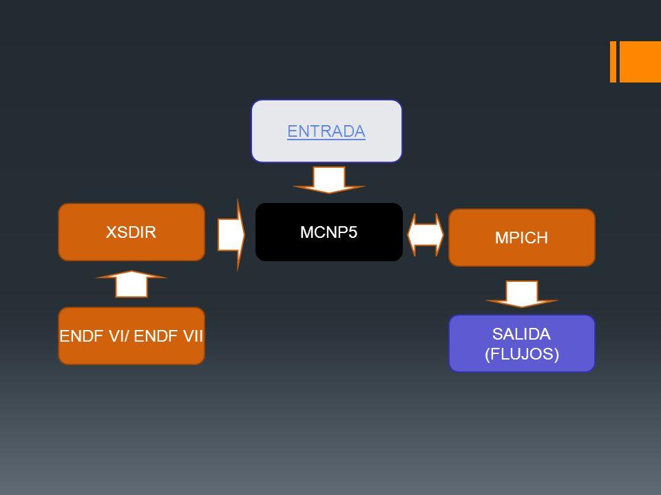 MCNP5XSDIR ENDF VI/ ENDF VII MPICH ENTRADA SALIDA (FLUJOS)