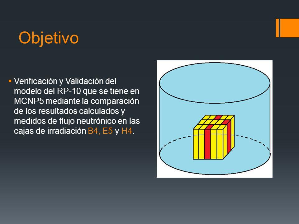 1.Introducción 2.Fundamento Teórico 3.Mediciones de Flujo 4.Cálculo de Flujo Neutrónico 5.Análisis de Resultados 6.Conclusiones