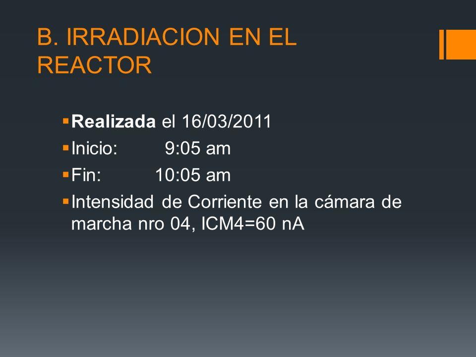 B. IRRADIACION EN EL REACTOR Realizada el 16/03/2011 Inicio: 9:05 am Fin: 10:05 am Intensidad de Corriente en la cámara de marcha nro 04, ICM4=60 nA