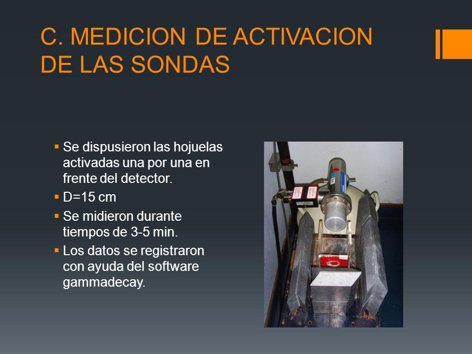 C. MEDICION DE ACTIVACION DE LAS SONDAS Se dispusieron las hojuelas activadas una por una en frente del detector. D=15 cm Se midieron durante tiempos