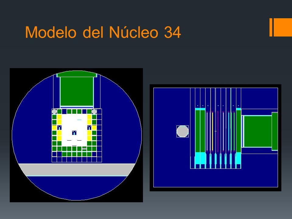 Modelo del Núcleo 34