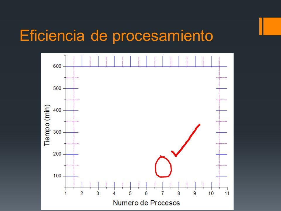 Eficiencia de procesamiento